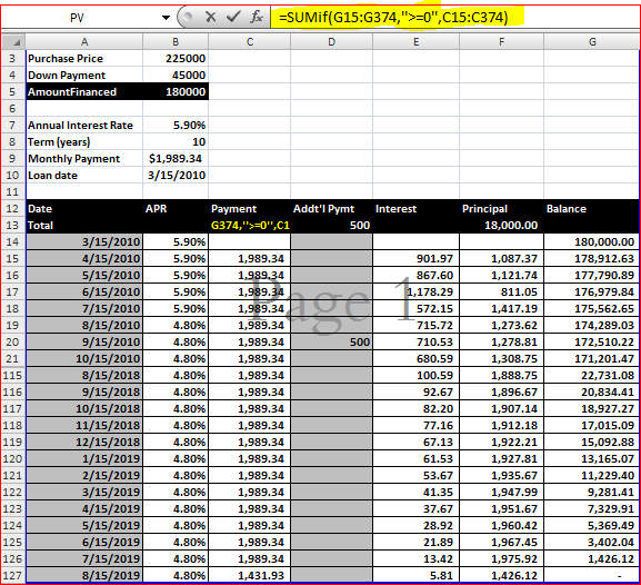excel formula for amortization
