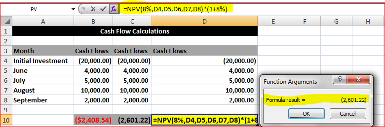 cash flows for discounting calculations Future cash flows are estimated in the currency in which they will be generated and then discounted using a discount rate appropriate for that currency an entity translates the present value using the spot exchange rate at the date of the value in use calculation.